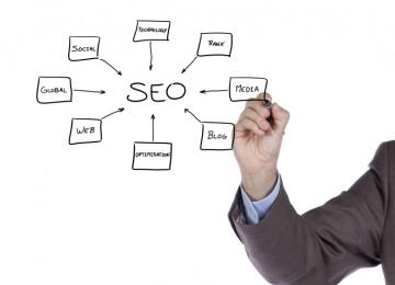 Inzichten en risico's bij zoekmachine optimalisatie